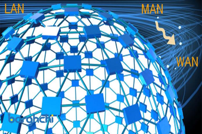 شبکه بزرگ شهری (MAN)