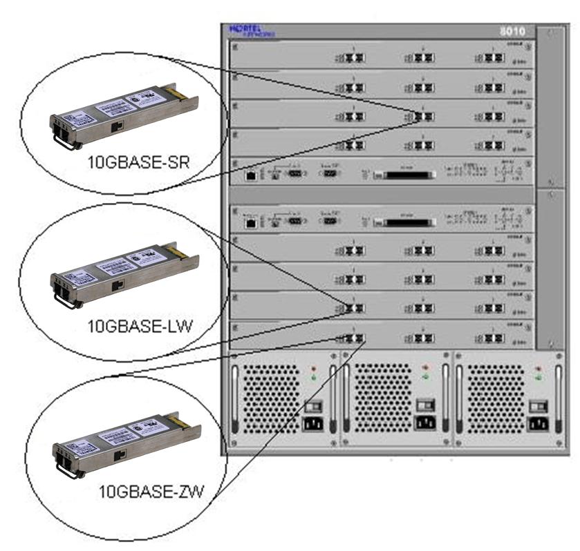 اترنت 10 گیگابیت | راهنمای جامع