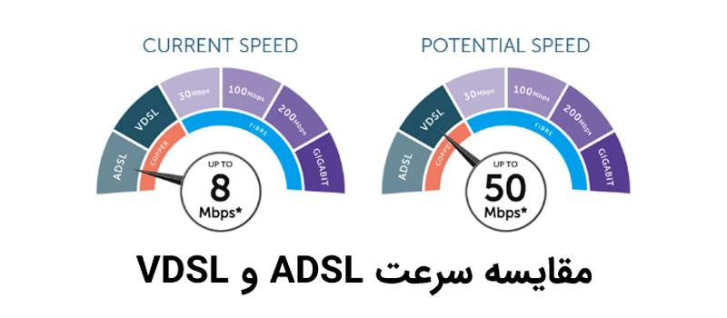 مودم ADSL مخابرات