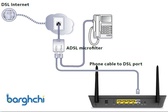 روش اتصال به اینترنت DSL