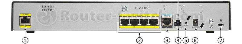 روتر سیسکو مدل Cisco 888-K9