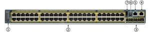 سوئیچ شبکه 48 پورت سیسکو مدل WS-C2960S-48TS-L