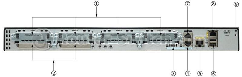 روتر سیسکو مدل Cisco 2901/k9