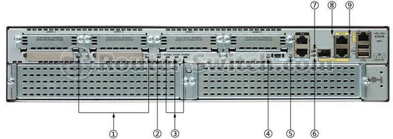 روتر سیسکو مدل Cisco 2951/K9