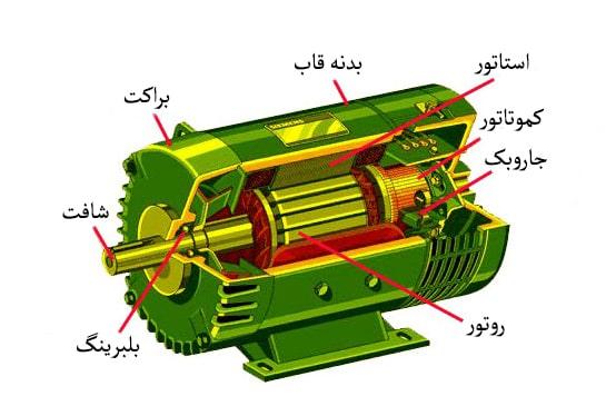 اجزای الکتروموتور